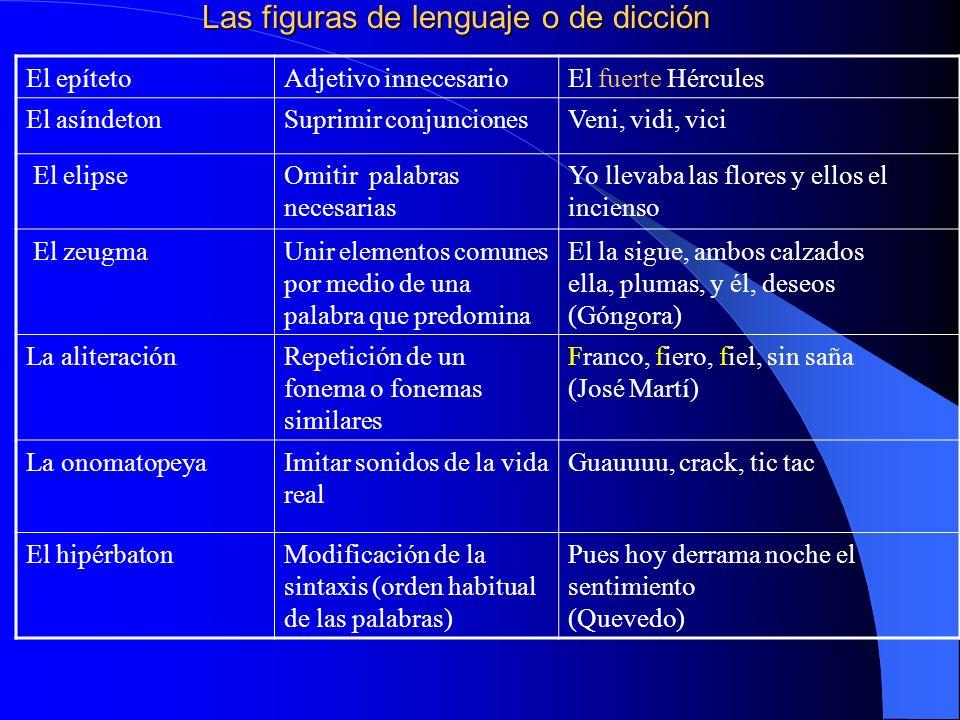 Tipos de metonimia EjemploT.literalRelaciónT.