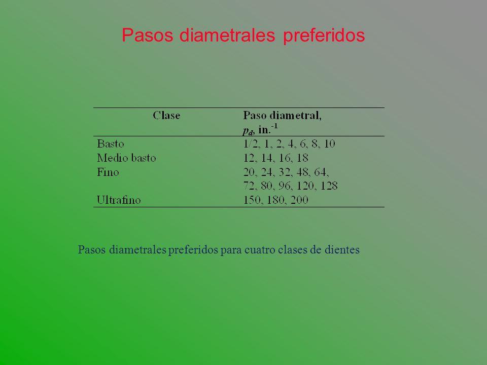 Pasos diametrales preferidos Pasos diametrales preferidos para cuatro clases de dientes