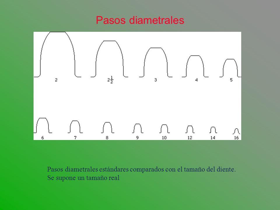 Pasos diametrales Pasos diametrales estándares comparados con el tamaño del diente. Se supone un tamaño real