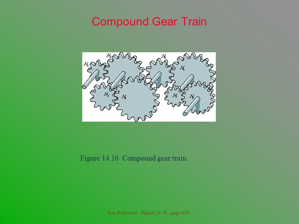 Compound Gear Train Figure 14.16 Compound gear train. Text Reference: Figure 14.16, page 636