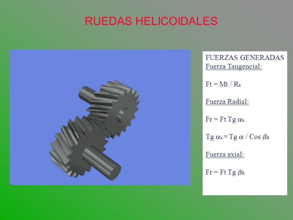 RUEDAS HELICOIDALES FUERZAS GENERADAS Fuerza Tangencial: Ft = Mt / R a Fuerza Radial: Fr = Ft Tg a Tg a = Tg / Cos a Fuerza axial: Fr = Ft Tg a