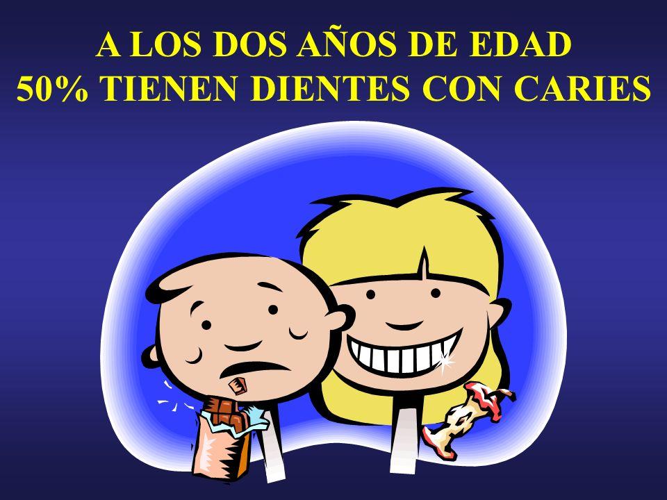 A LOS DOS AÑOS DE EDAD 50% TIENEN DIENTES CON CARIES