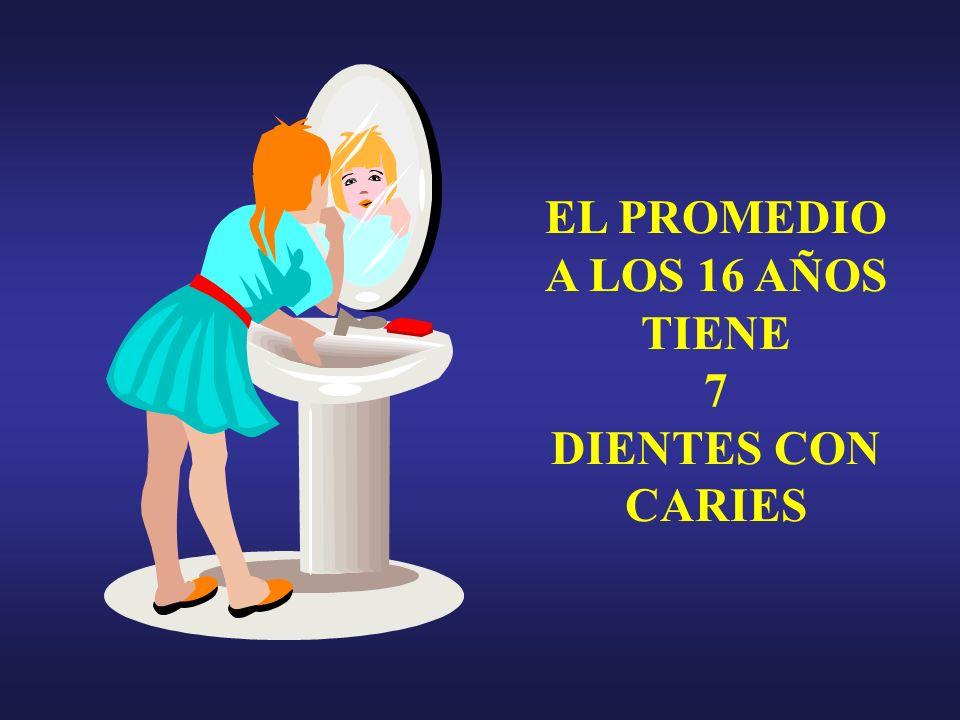 EL PROMEDIO A LOS 16 AÑOS TIENE 7 DIENTES CON CARIES