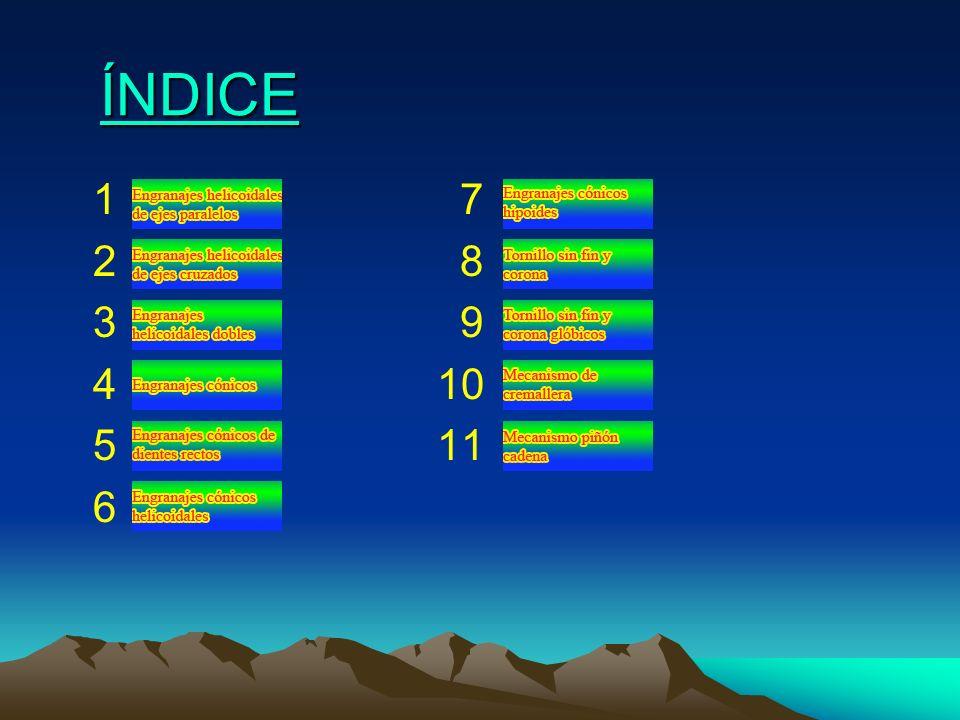 ÍNDICE 1 7 2 8 3 9 4 10 5 11 6