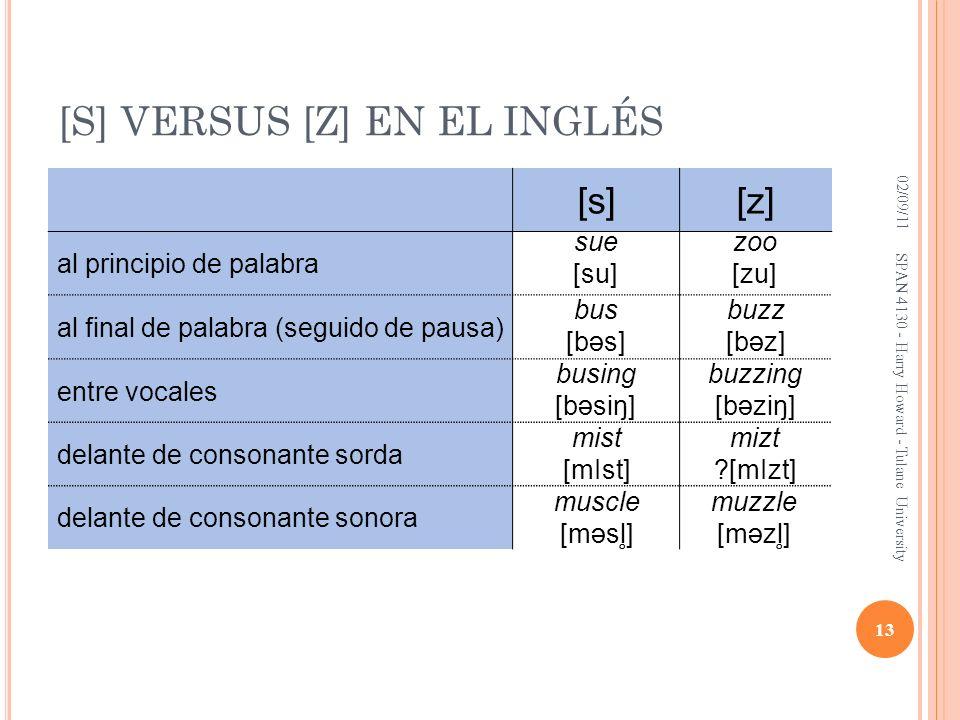 [S] VERSUS [Z] EN EL INGLÉS [s][z] al principio de palabra al final de palabra (seguido de pausa) entre vocales delante de consonante sorda delante de