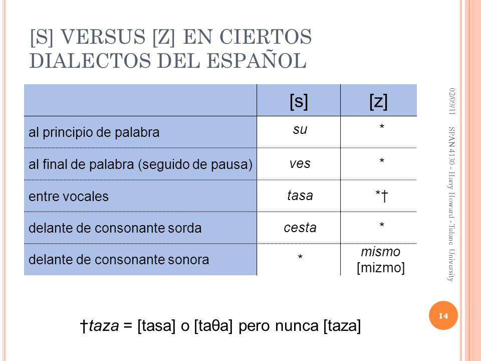 [S] VERSUS [Z] EN CIERTOS DIALECTOS DEL ESPAÑOL [s][z] al principio de palabra al final de palabra (seguido de pausa) entre vocales delante de consona