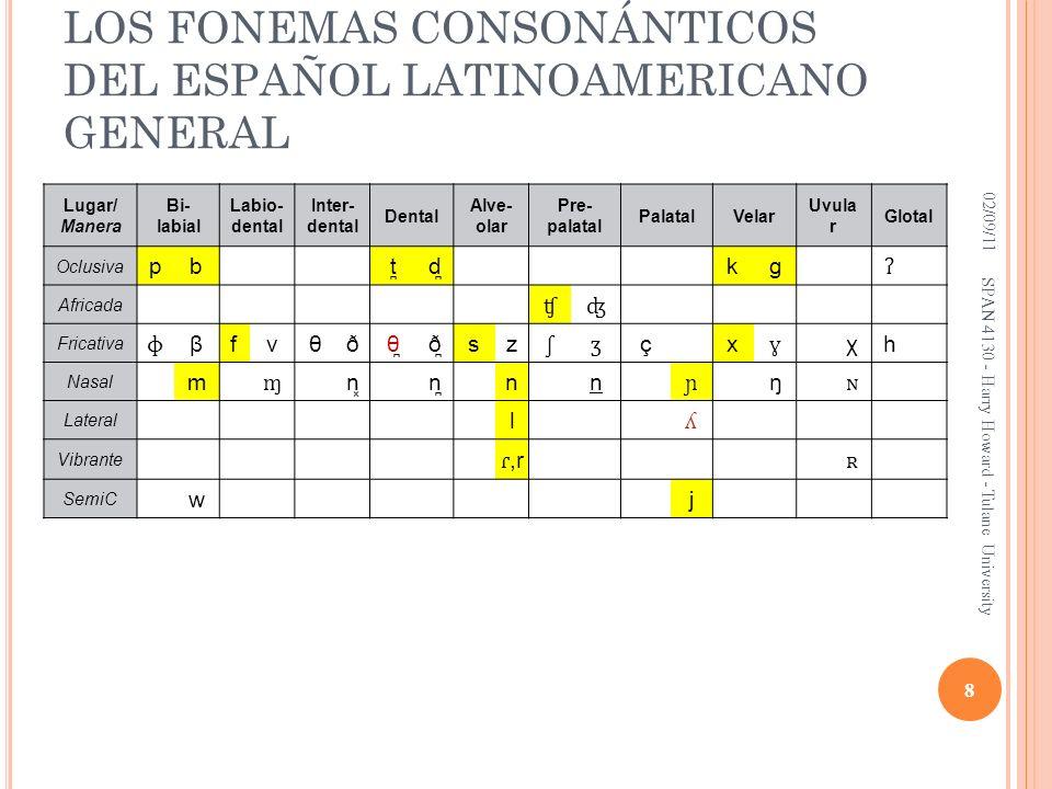 LOS FONEMAS CONSONÁNTICOS DEL ESPAÑOL LATINOAMERICANO GENERAL Lugar/ Manera Bi- labial Labio- dental Inter- dental Dental Alve- olar Pre- palatal Pala