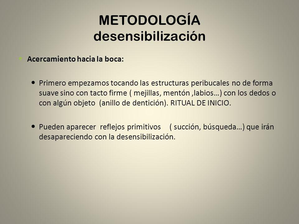 ESTIMULACIÓN VESTIBULAR ACTIVIDADES Estimulación de los desplazamientos lineales y rotacionales.