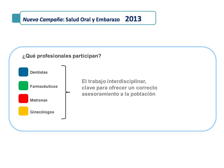 ¿Qué profesionales participan? Dentistas Farmacéuticos Matronas Ginecólogos El trabajo interdisciplinar, clave para ofrecer un correcto asesoramiento