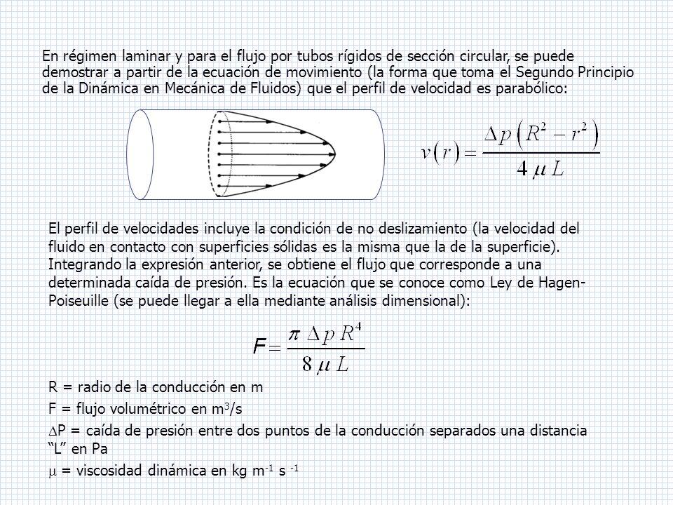 En régimen laminar y para el flujo por tubos rígidos de sección circular, se puede demostrar a partir de la ecuación de movimiento (la forma que toma