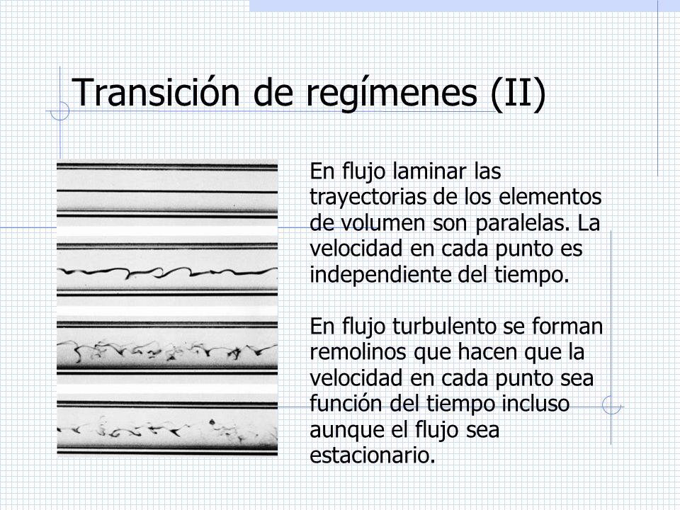 Transición de regímenes (II) En flujo laminar las trayectorias de los elementos de volumen son paralelas. La velocidad en cada punto es independiente