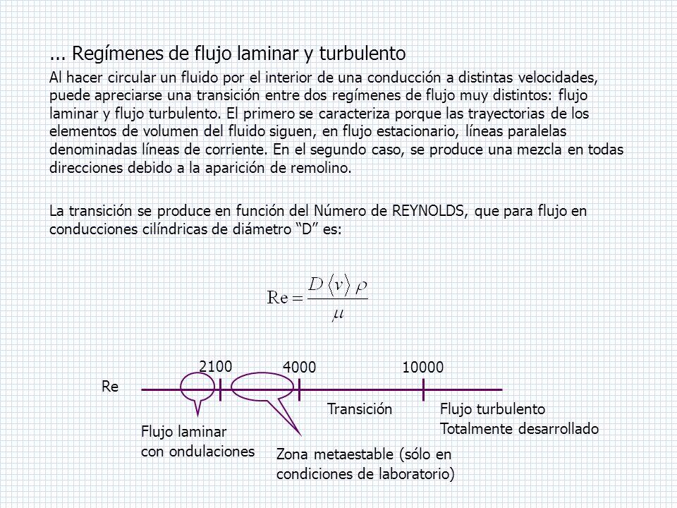 ... Regímenes de flujo laminar y turbulento Al hacer circular un fluido por el interior de una conducción a distintas velocidades, puede apreciarse un