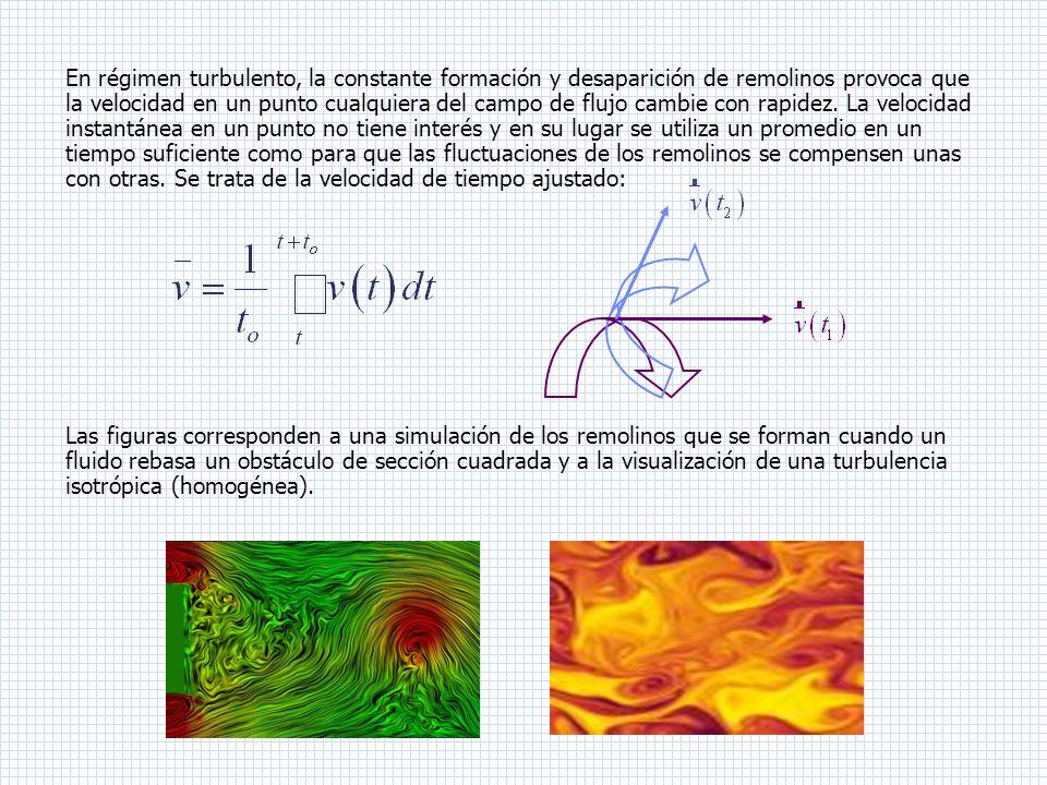 En régimen turbulento, la constante formación y desaparición de remolinos provoca que la velocidad en un punto cualquiera del campo de flujo cambie co
