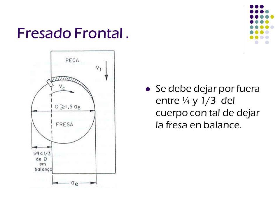 Fresado Frontal. Se debe dejar por fuera entre ¼ y 1/3 del cuerpo con tal de dejar la fresa en balance.