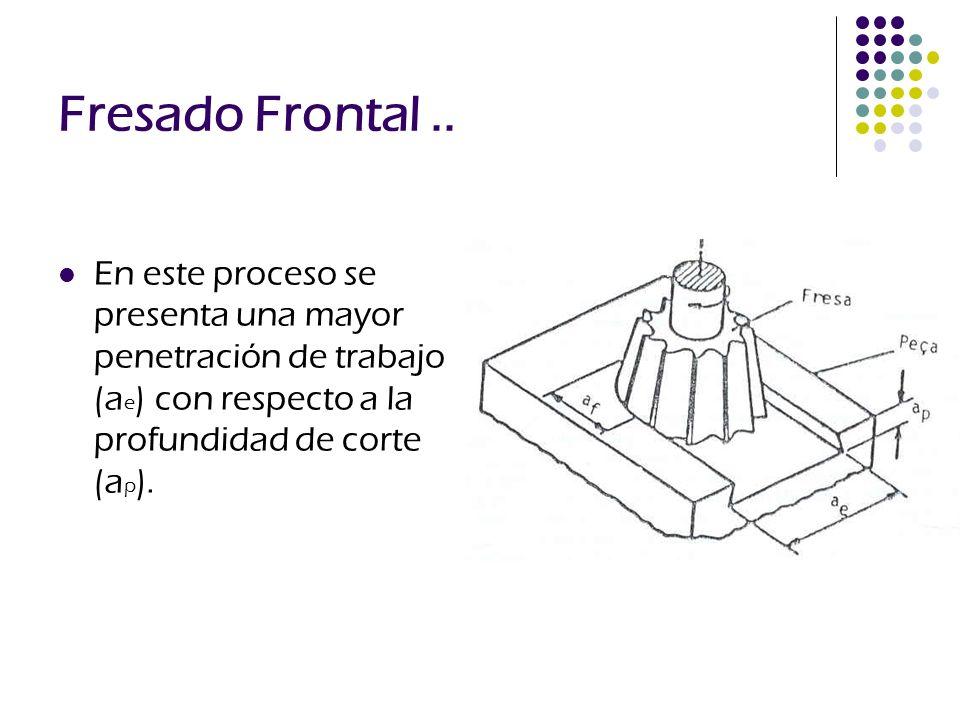 Fresado Frontal.. En este proceso se presenta una mayor penetración de trabajo (a e ) con respecto a la profundidad de corte (a p ).