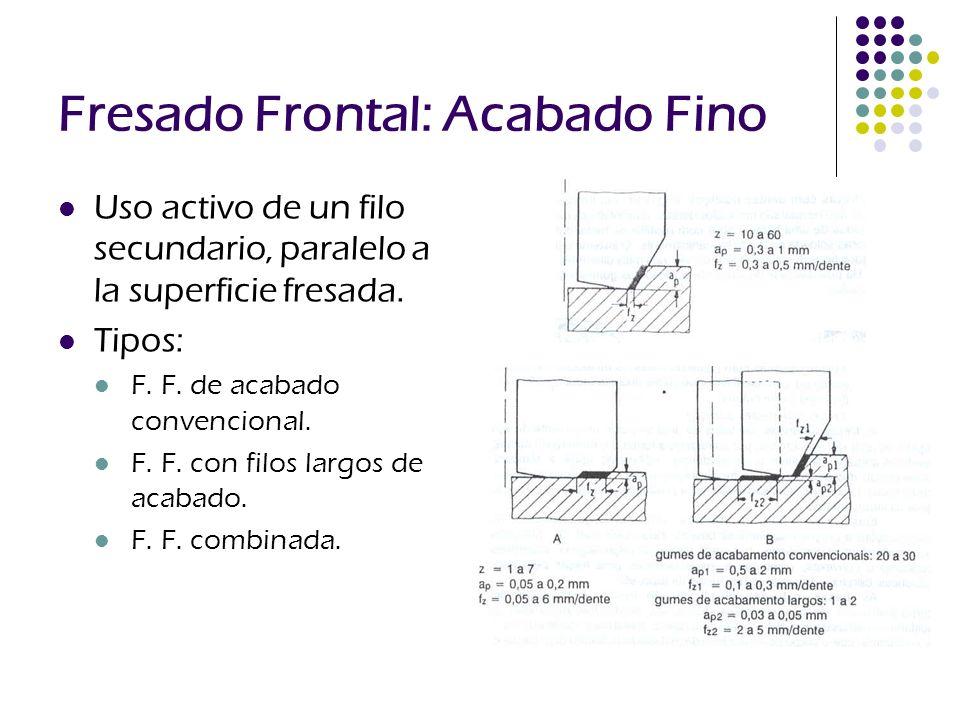 Fresado Frontal: Acabado Fino Uso activo de un filo secundario, paralelo a la superficie fresada. Tipos: F. F. de acabado convencional. F. F. con filo