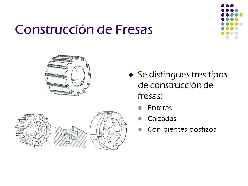 Construcción de Fresas Se distingues tres tipos de construcción de fresas: Enteras Calzadas Con dientes postizos