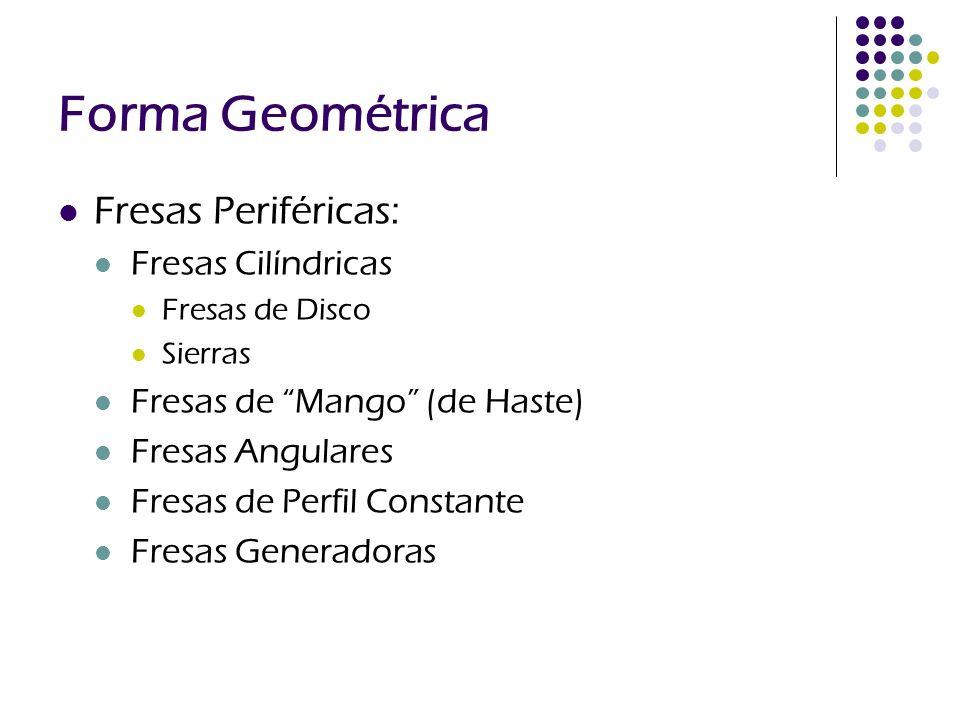 Forma Geométrica Fresas Periféricas: Fresas Cilíndricas Fresas de Disco Sierras Fresas de Mango (de Haste) Fresas Angulares Fresas de Perfil Constante
