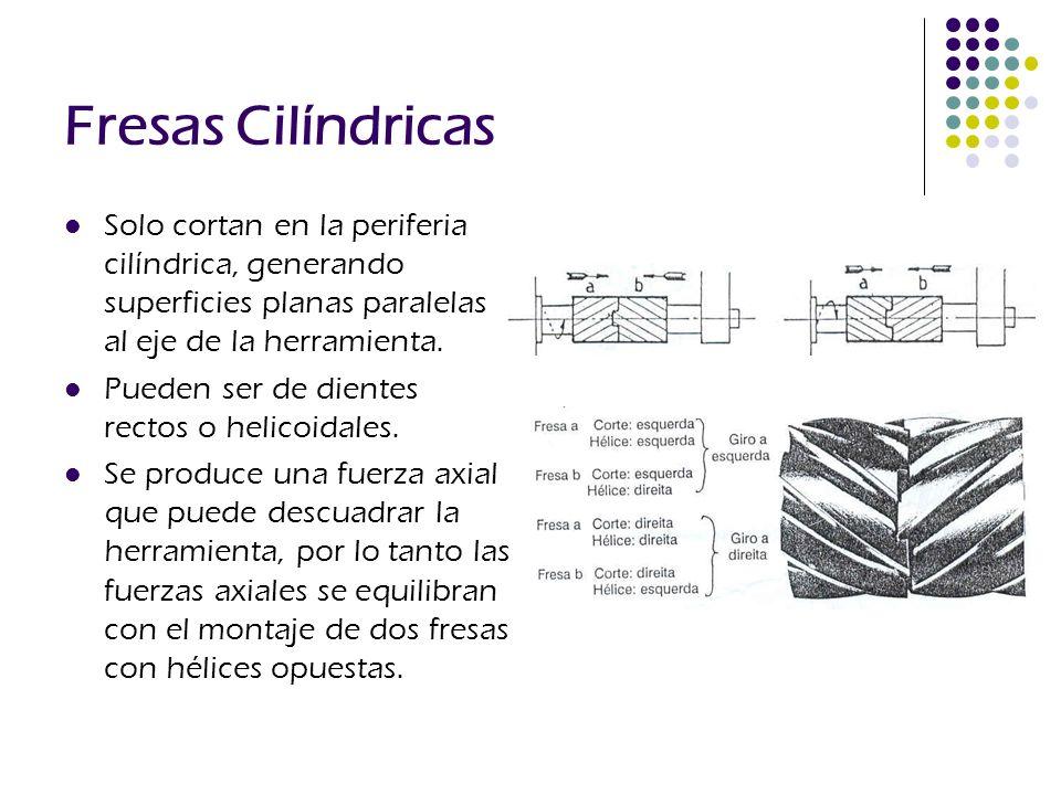 Fresas Cilíndricas Solo cortan en la periferia cilíndrica, generando superficies planas paralelas al eje de la herramienta. Pueden ser de dientes rect