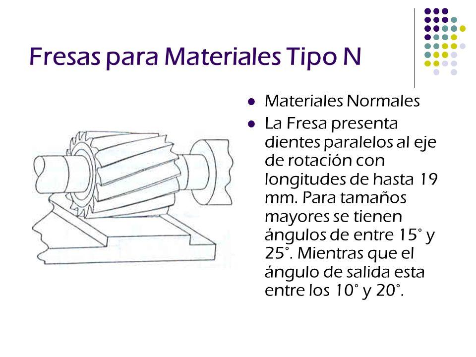 Fresas para Materiales Tipo N Materiales Normales La Fresa presenta dientes paralelos al eje de rotación con longitudes de hasta 19 mm. Para tamaños m