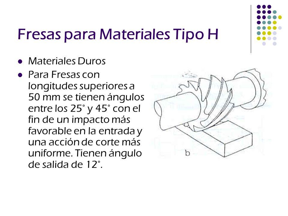 Fresas para Materiales Tipo H Materiales Duros Para Fresas con longitudes superiores a 50 mm se tienen ángulos entre los 25° y 45° con el fin de un im