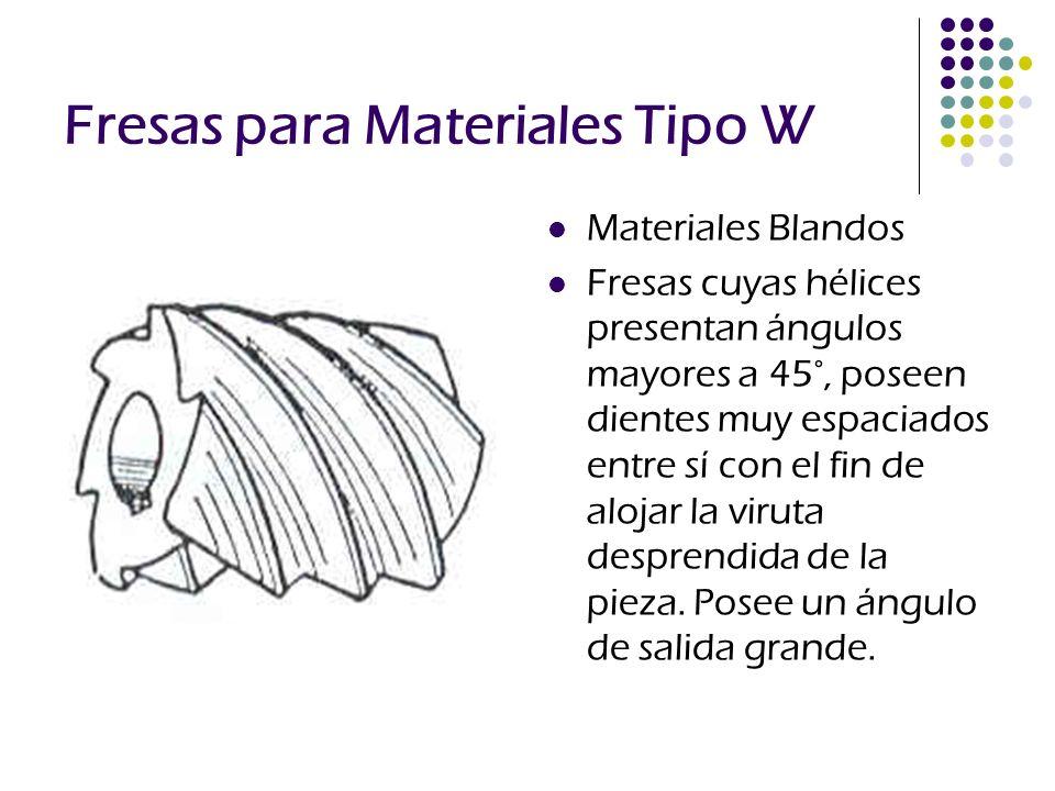 Fresas para Materiales Tipo W Materiales Blandos Fresas cuyas hélices presentan ángulos mayores a 45°, poseen dientes muy espaciados entre sí con el f