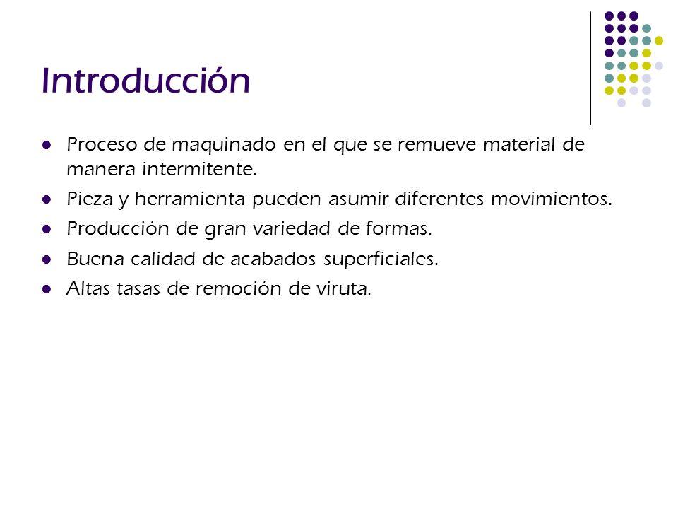 Introducción Proceso de maquinado en el que se remueve material de manera intermitente. Pieza y herramienta pueden asumir diferentes movimientos. Prod