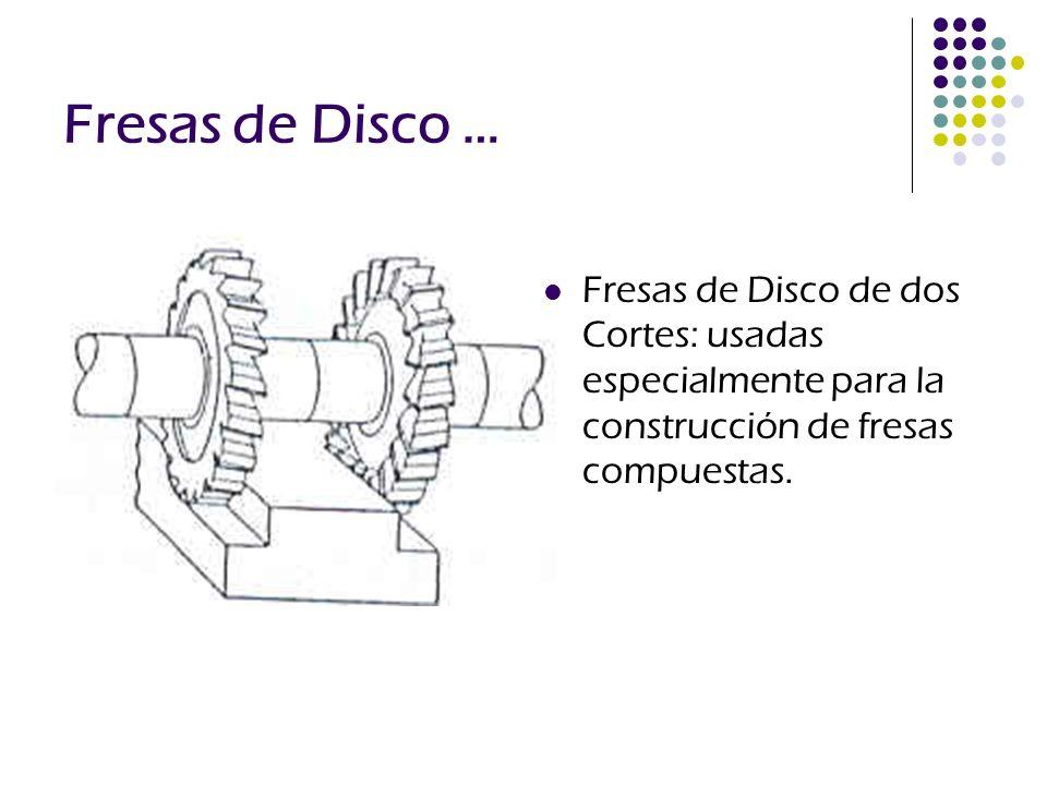 Fresas de Disco … Fresas de Disco de dos Cortes: usadas especialmente para la construcción de fresas compuestas.