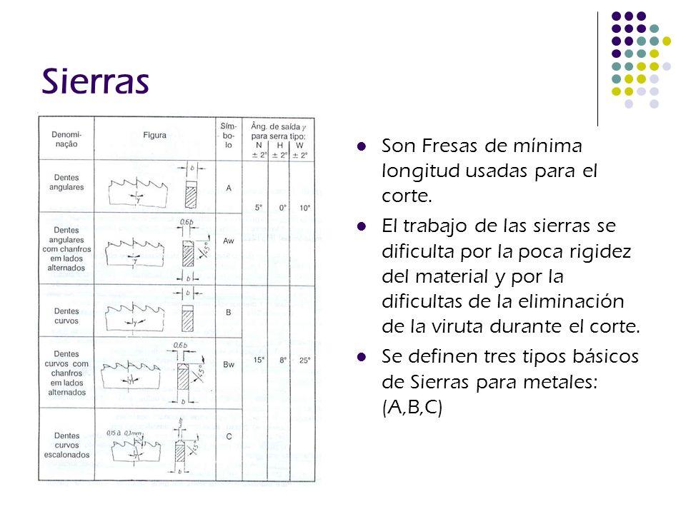 Sierras Son Fresas de mínima longitud usadas para el corte. El trabajo de las sierras se dificulta por la poca rigidez del material y por la dificulta