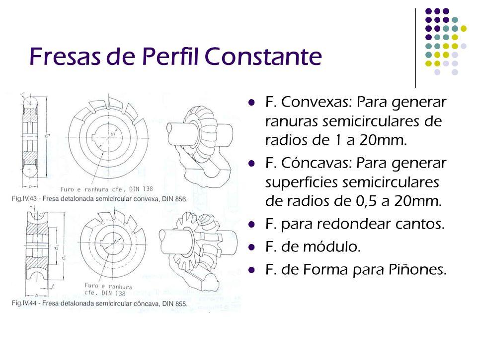 Fresas de Perfil Constante F. Convexas: Para generar ranuras semicirculares de radios de 1 a 20mm. F. Cóncavas: Para generar superficies semicirculare