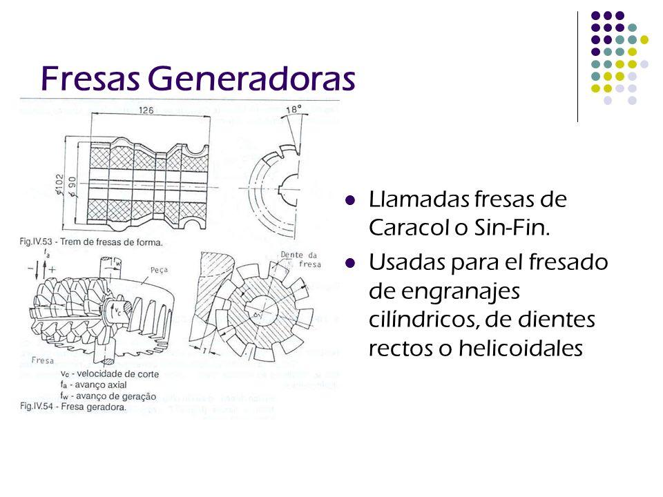 Fresas Generadoras Llamadas fresas de Caracol o Sin-Fin. Usadas para el fresado de engranajes cilíndricos, de dientes rectos o helicoidales