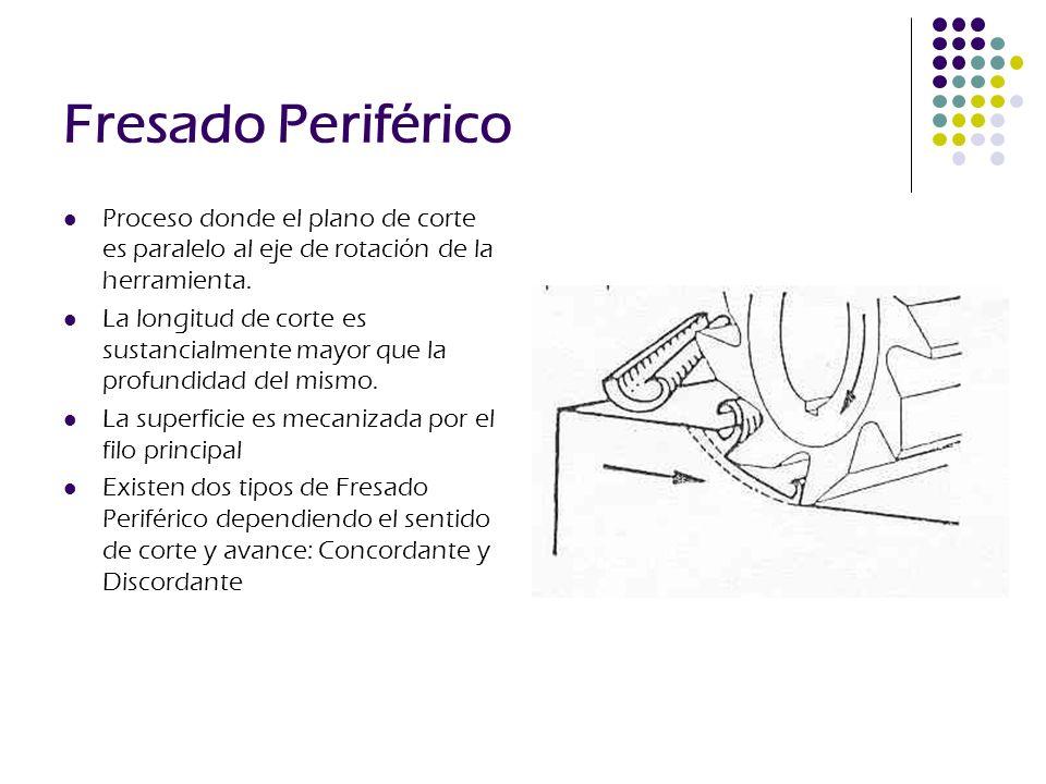 Fresado Periférico Proceso donde el plano de corte es paralelo al eje de rotación de la herramienta. La longitud de corte es sustancialmente mayor que