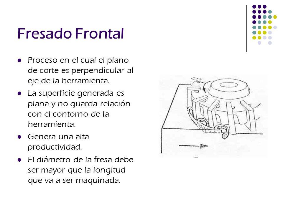 Fresado Frontal Proceso en el cual el plano de corte es perpendicular al eje de la herramienta. La superficie generada es plana y no guarda relación c