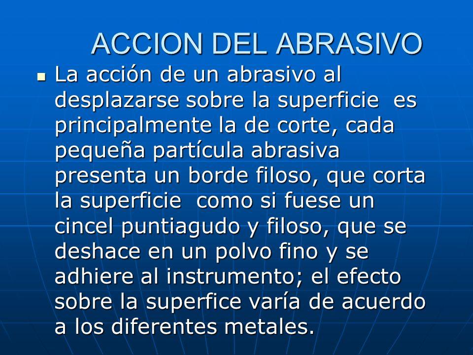 CARACTERISTICAS DESEABLES DE UN ABRASIVO Debe tener forma irregular, de modo que presente bordes cortantes.