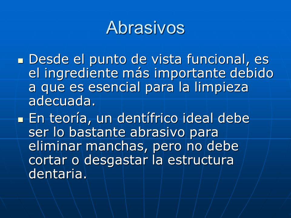 Abrasivos Dentífricos Más Usados Fosfato de Calcio Dibásico (dihidrato y anhidro).