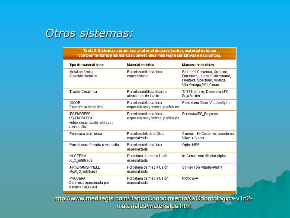 Otros sistemas: http://www.medilegis.com/BancoConocimiento/O/Odontologica-v1n2- materiales/materiales.htm