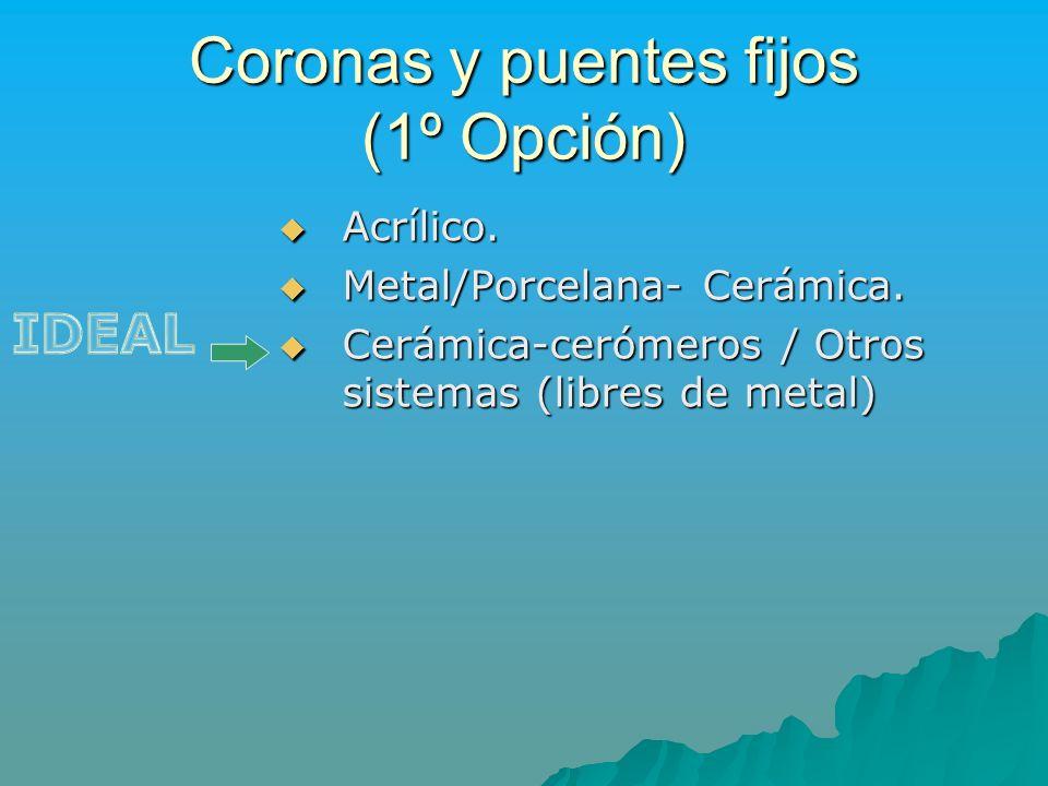 Coronas y puentes fijos (1º Opción) Acrílico. Acrílico. Metal/Porcelana- Cerámica. Metal/Porcelana- Cerámica. Cerámica-cerómeros / Otros sistemas (lib
