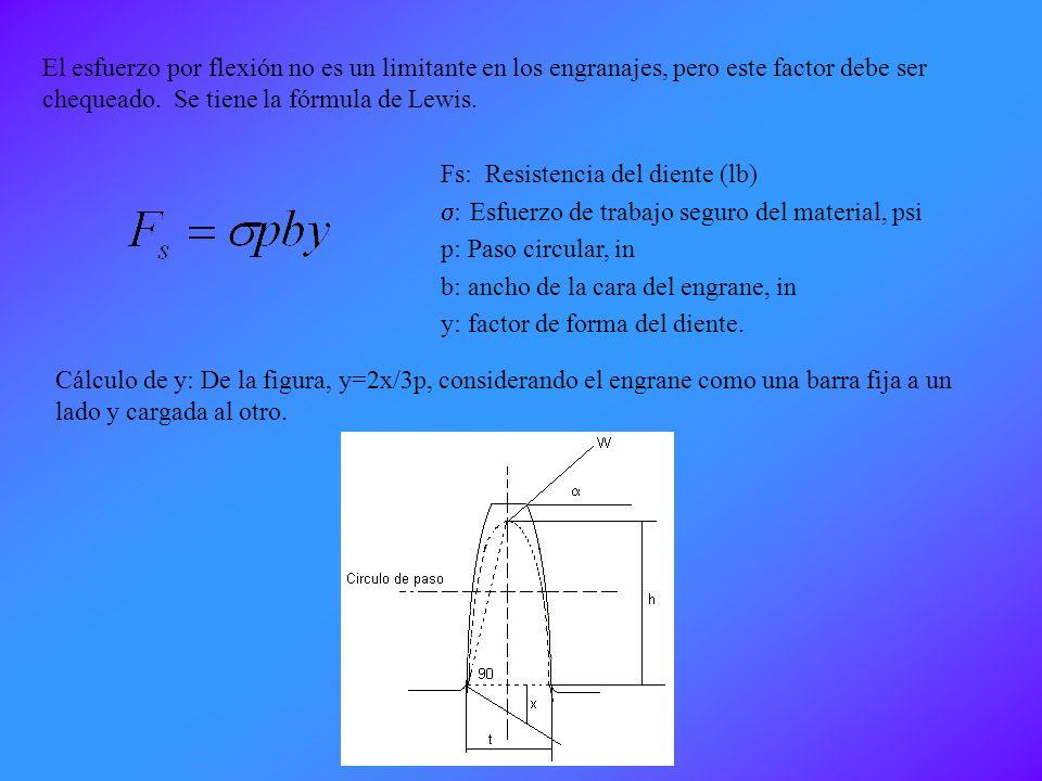 Ecuación de Barth. Esfuerzo de trabajo seguro en función de velocidad del diámetro de paso de los engranes y de su exactitud. c : Esfuerzo seguro de t