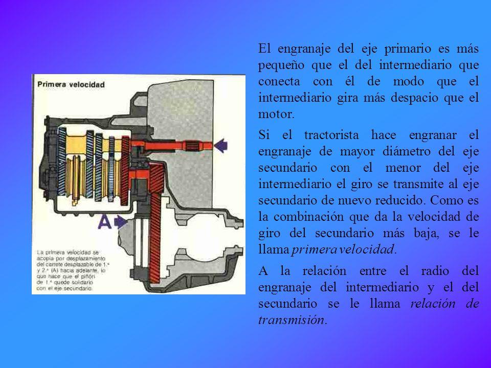 - Eje primario: unido al embrague transmite el giro del motor y termina en un piñón fijo, engranado constantemente con otro que mueve el denominado ej