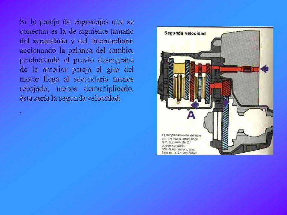 El engranaje del eje primario es más pequeño que el del intermediario que conecta con él de modo que el intermediario gira más despacio que el motor.