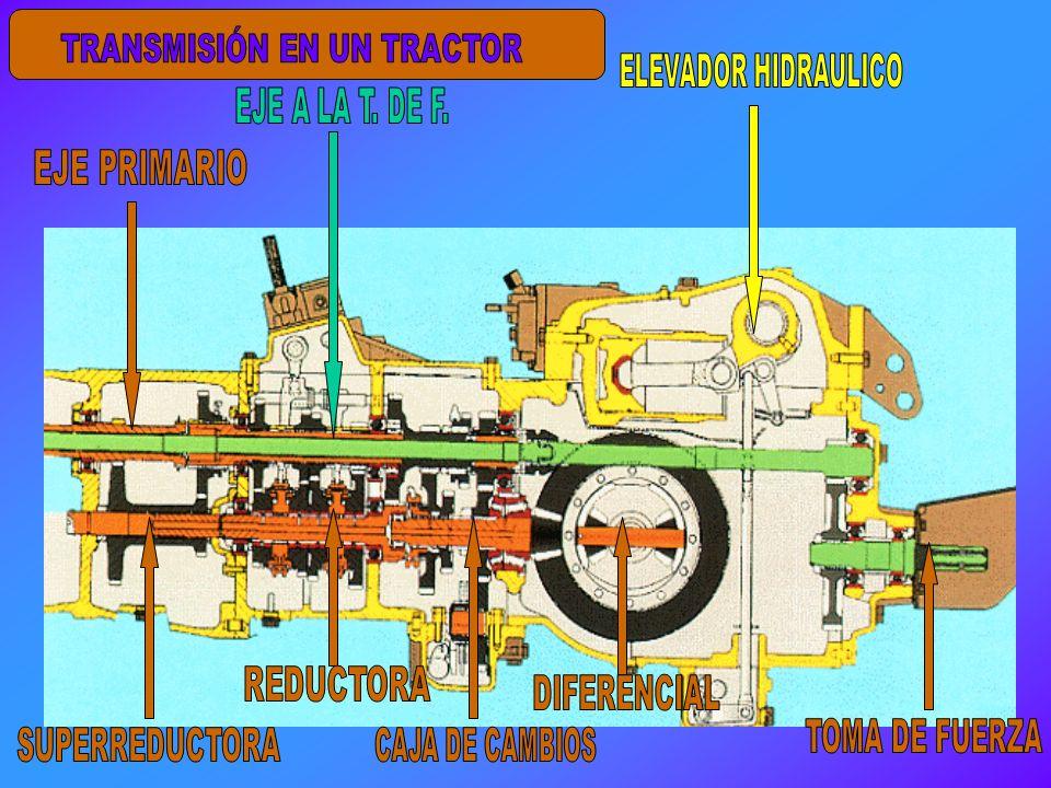 La necesidad de los tractores agrícolas de disponer de un elevado número de velocidades les obliga a disponer de un grupo reductor o multiplicador col