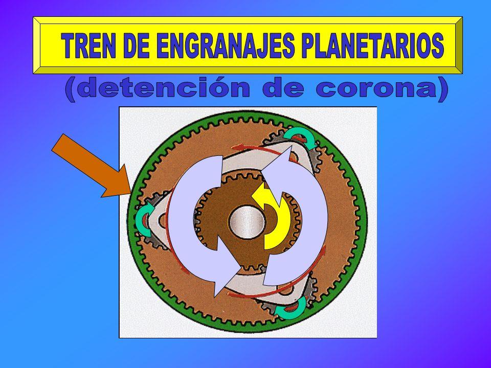 1.- Corona 2.- Satélite 3.- Portasatélites 4.- Planetario