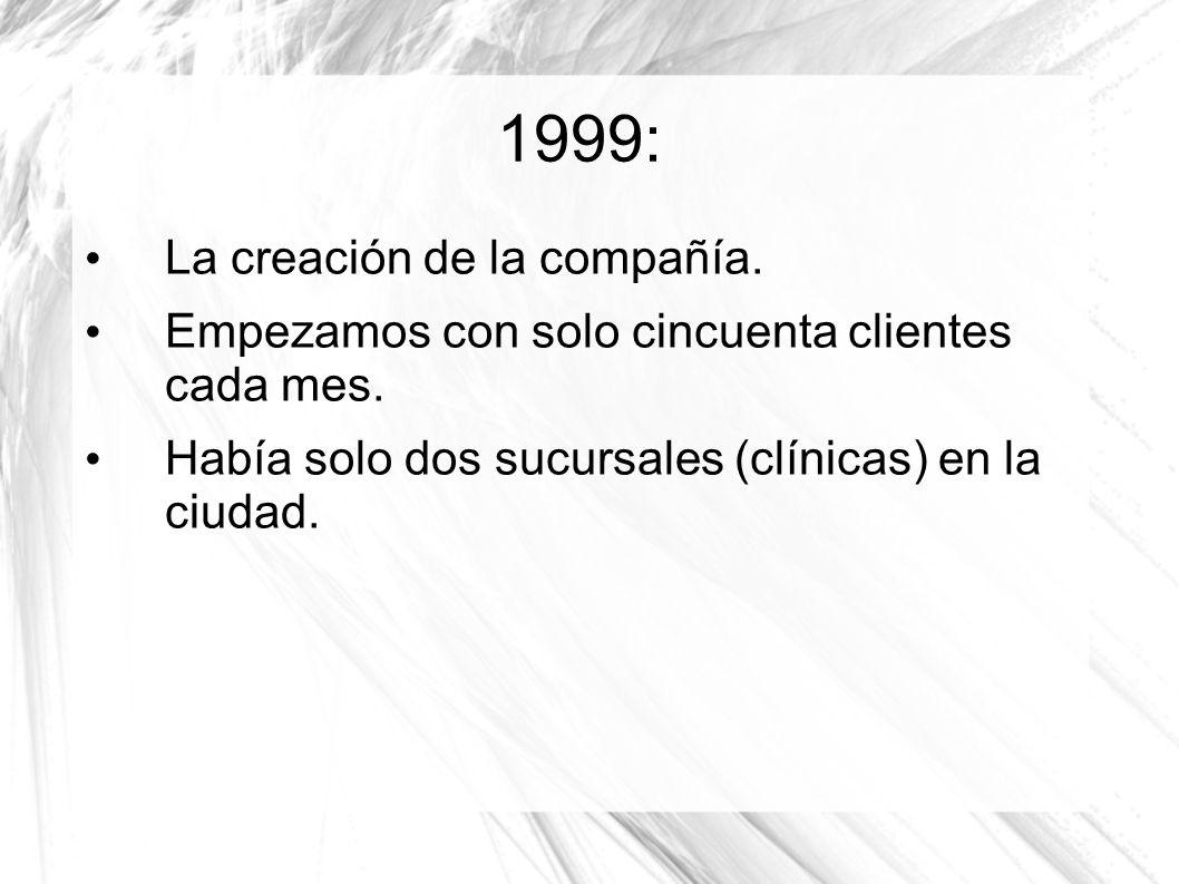 1999: La creación de la compañía. Empezamos con solo cincuenta clientes cada mes. Había solo dos sucursales (clínicas) en la ciudad.
