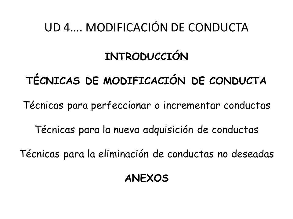 + E R C _ La conducta blanco es la conducta (R) que se observa o cuenta, el foco de la modificación.