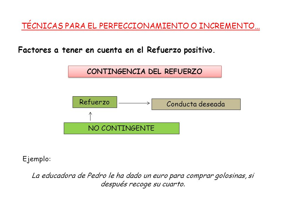 Factores a tener en cuenta en el Refuerzo positivo.