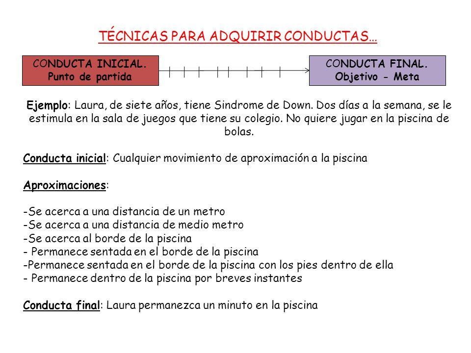 TÉCNICAS PARA ADQUIRIR CONDUCTAS… CONDUCTA FINAL.Objetivo - Meta CONDUCTA INICIAL.