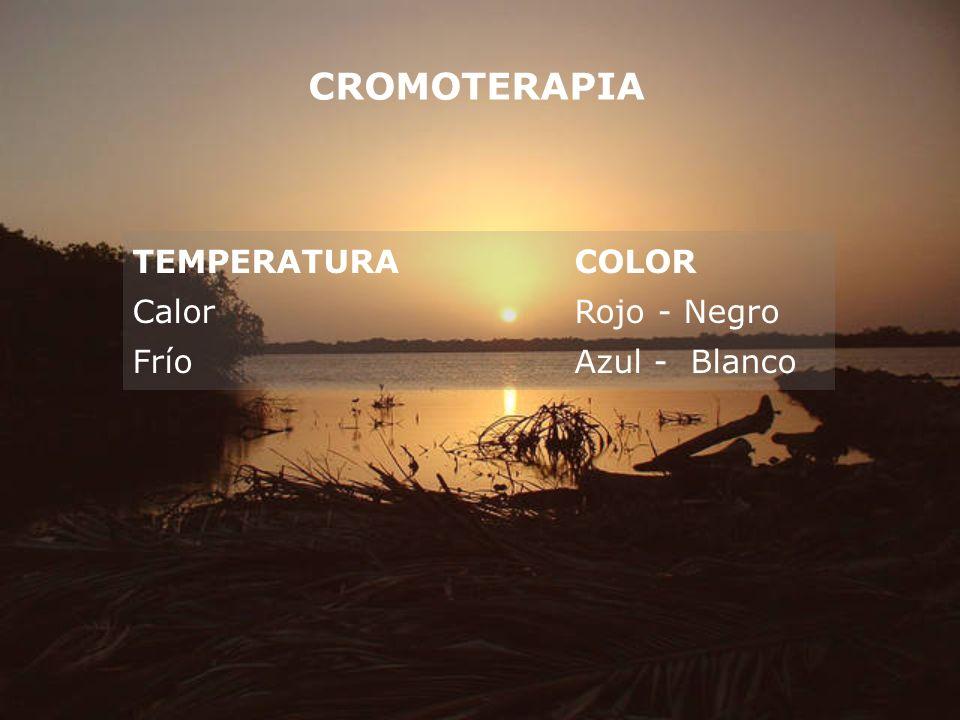 CROMOTERAPIA TEMPERATURACOLOR CalorRojo - Negro FríoAzul - Blanco