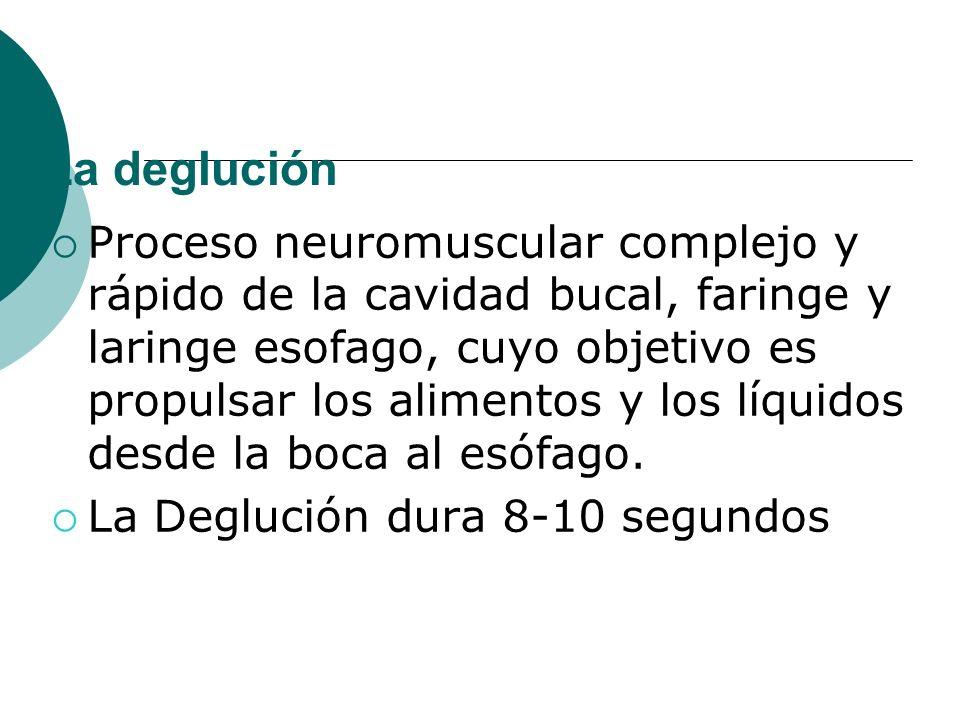 La deglución Proceso neuromuscular complejo y rápido de la cavidad bucal, faringe y laringe esofago, cuyo objetivo es propulsar los alimentos y los lí