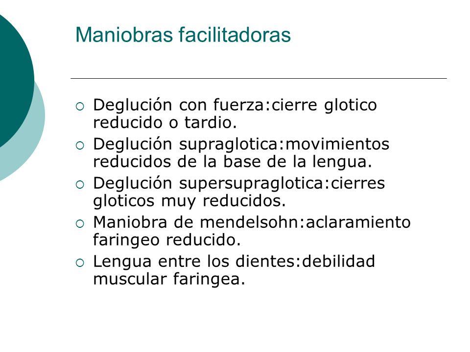 Maniobras facilitadoras Deglución con fuerza:cierre glotico reducido o tardio. Deglución supraglotica:movimientos reducidos de la base de la lengua. D
