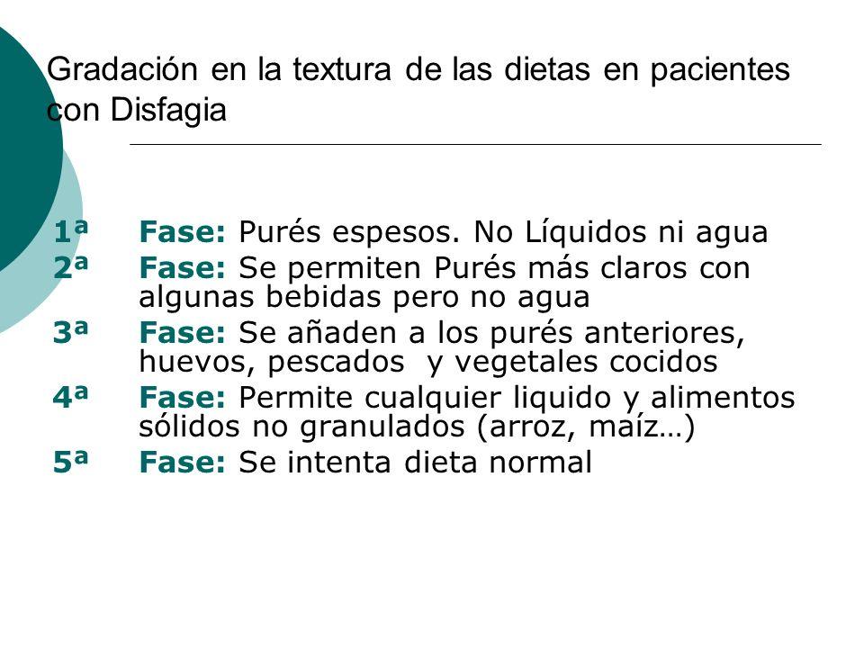 Gradación en la textura de las dietas en pacientes con Disfagia 1ª Fase: Purés espesos. No Líquidos ni agua 2ª Fase: Se permiten Purés más claros con